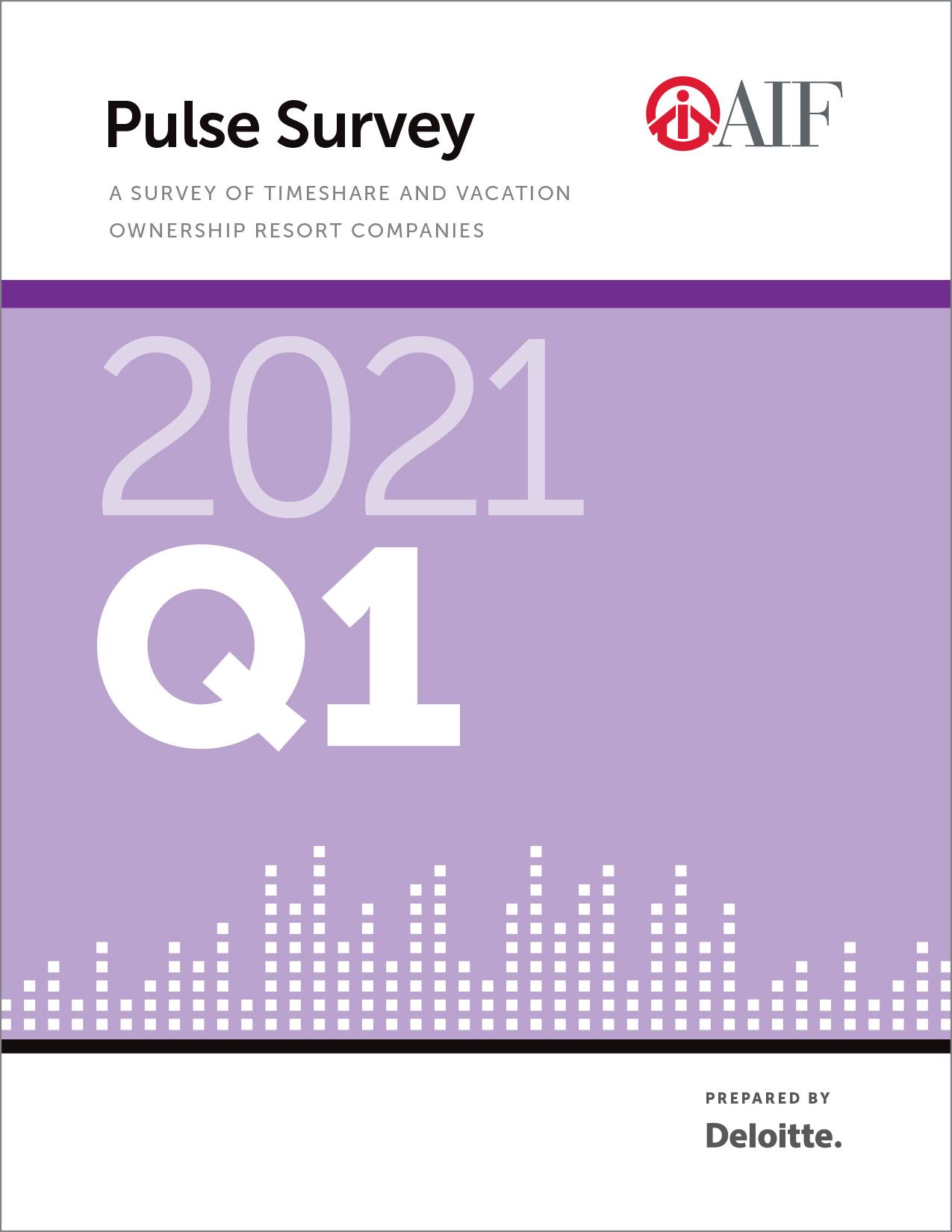 Financial Performance Pulse Survey, Q1 2021